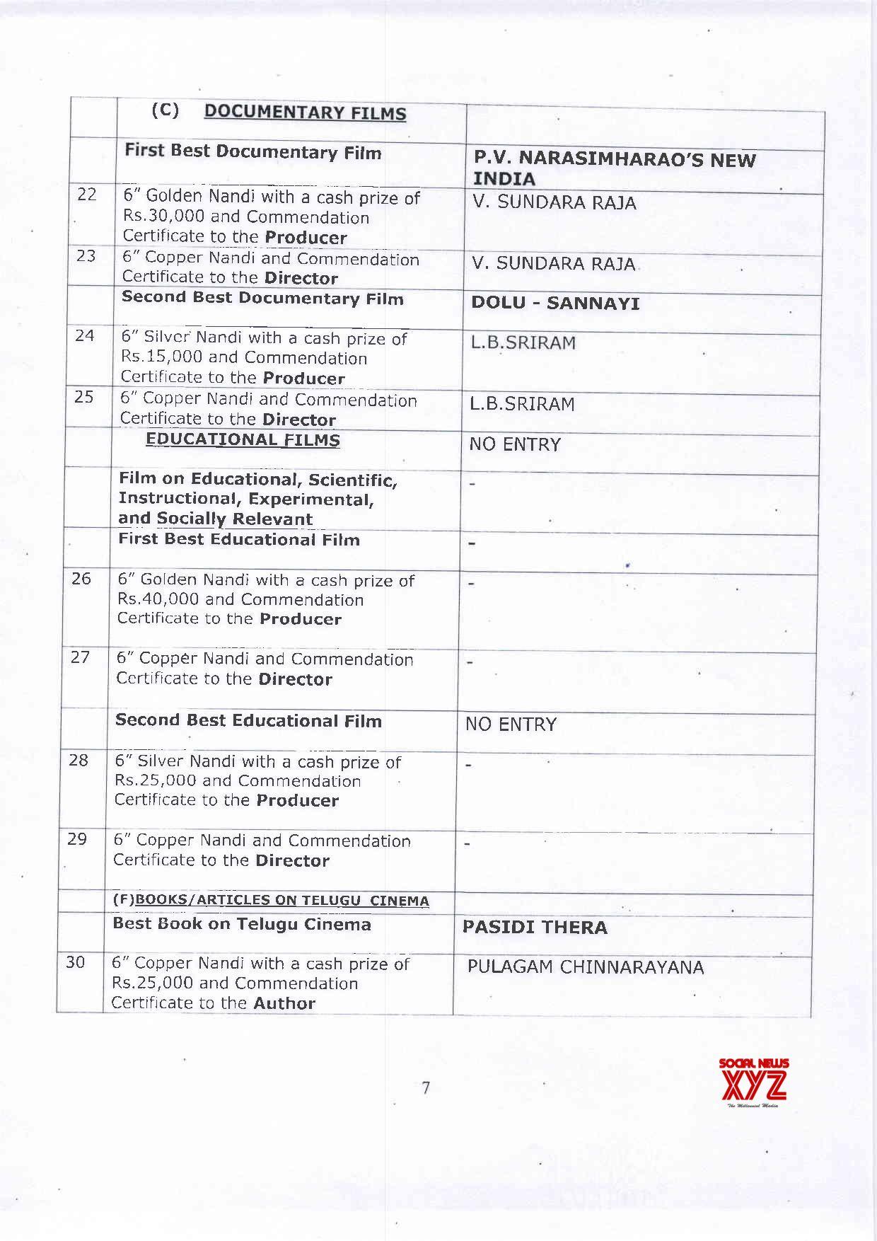 Nandi Awards 2016 List