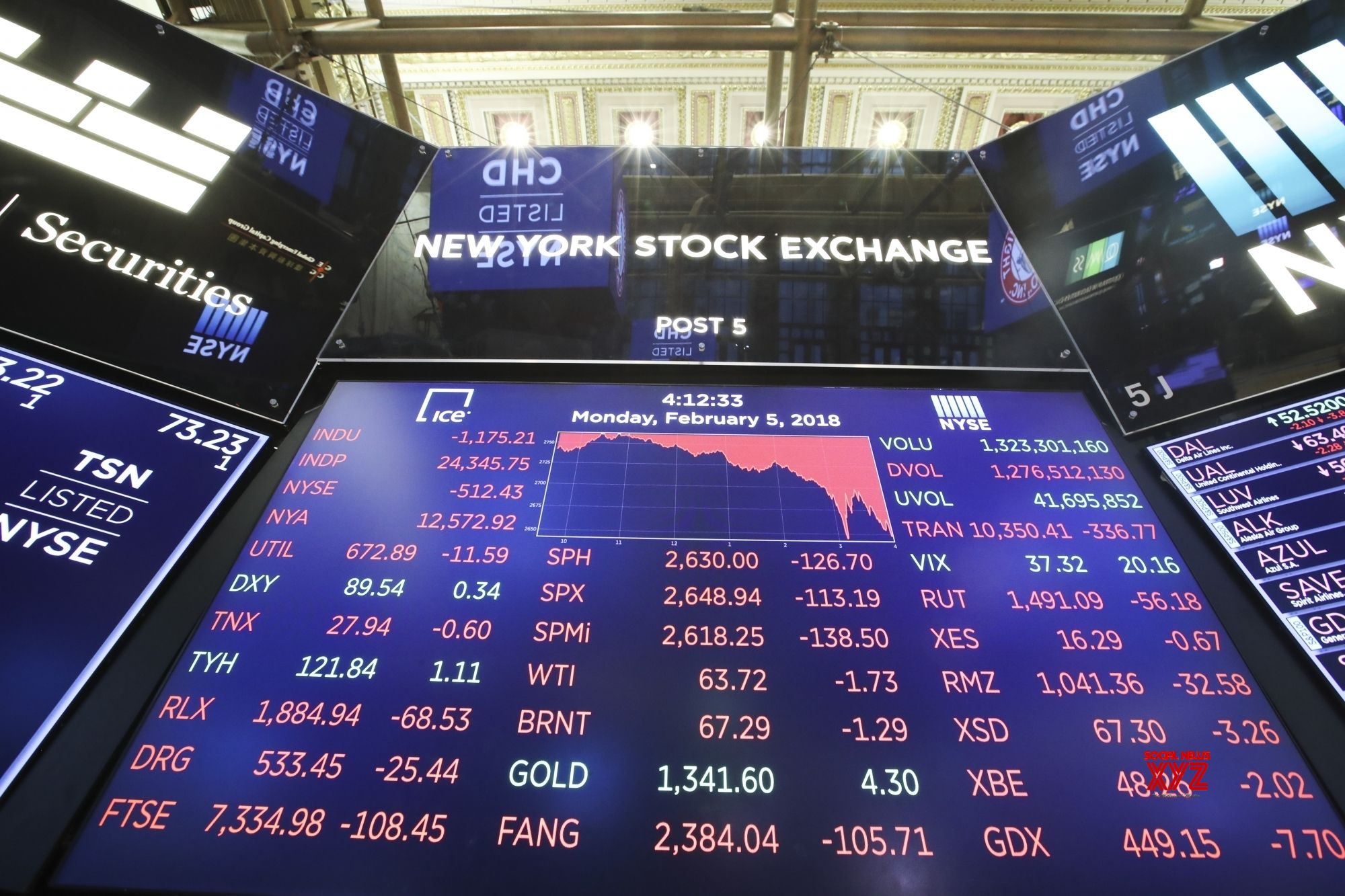 US stocks close lower amid trade uncertainties