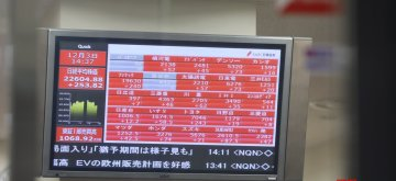 TOKYO, Dec. 3, 2018 (Xinhua) -- An electronic stock indicator shows the stock index in Tokyo, Japan, on Dec. 3, 2018. Tokyo stocks closed higher Monday, with the benchmark Nikkei stock index extending its run of closing highs for a seventh straight day. The 225-issue Nikkei Stock Average gained 223.70 points, or 1.00 percent, from Friday to close the day at 22,574.76. (Xinhua/Du Xiaoyi/IANS)