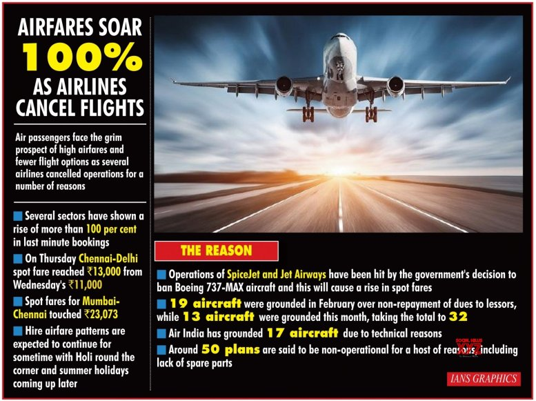 Airfares set to rise further after soaring over 100%