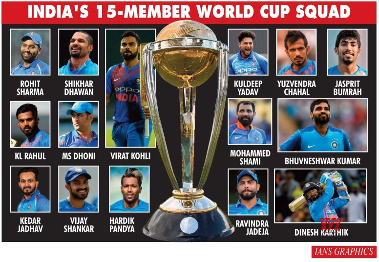 India's WC squad too dependent on bits and pieces players