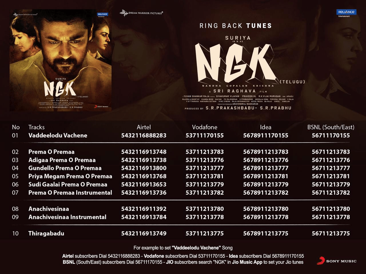 NGK Ringback Tunes In Tamil And Telugu Posters - Social News XYZ