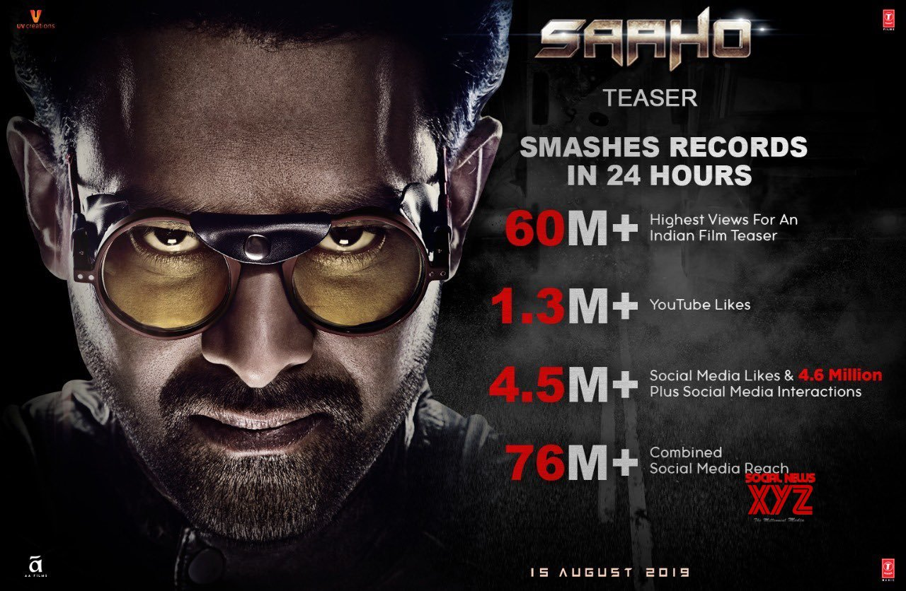 Saaho Teaser Is A Runaway Viral Smash Hit In All Languages And Smashes Records