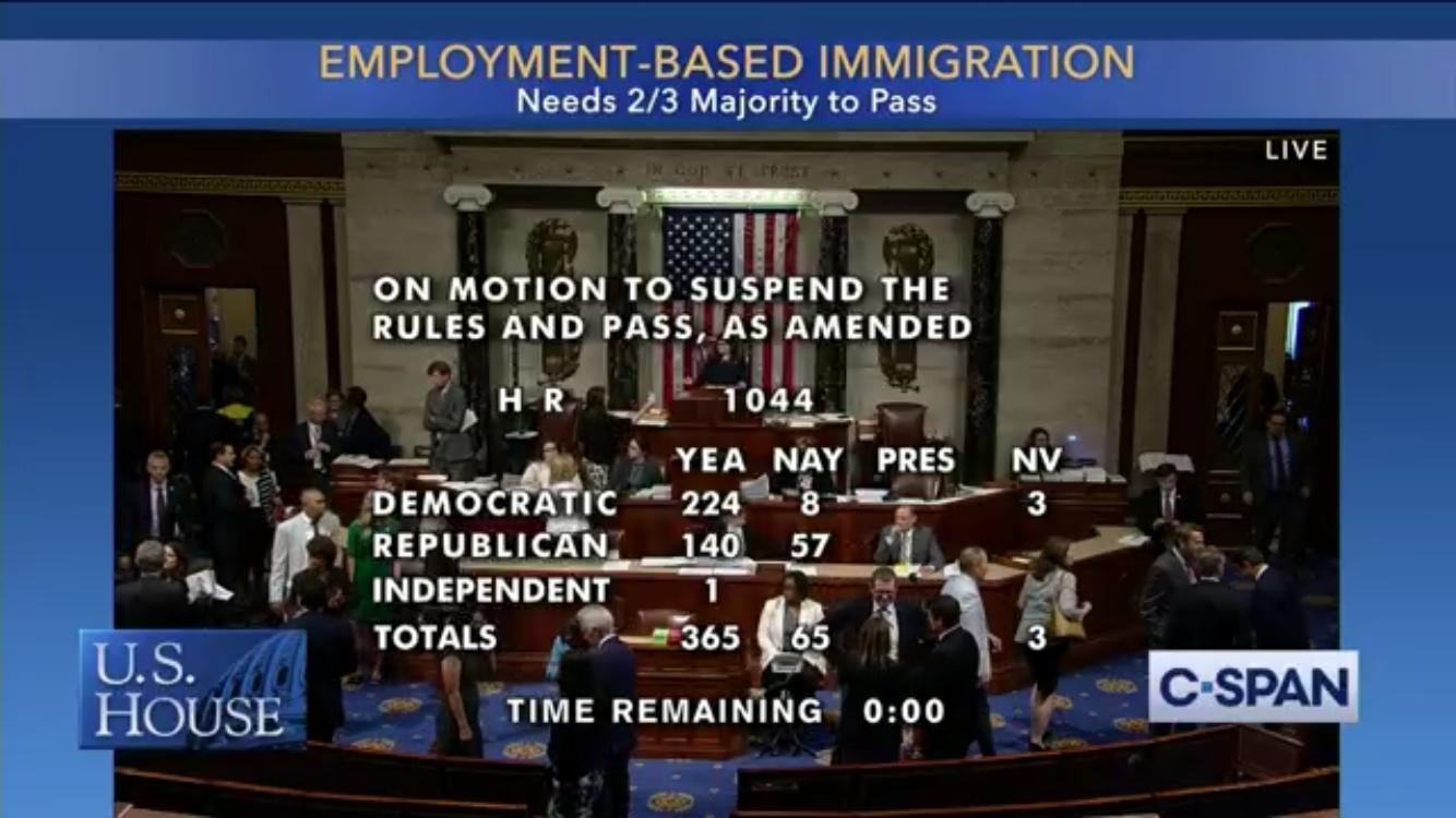 US House passes Bill removing country-cap on issuing Green Cards