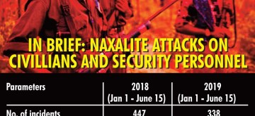 Infographics: In brief: Naxalite attacks on civilians and security personnel. (IANS Infographics)