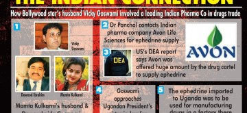 Global Drugs Scandal - The Indian Connection. (IANS Infographics)