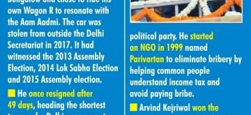 Facts about Delhi CM Arvind Kejriwal. (IANS Infographics)