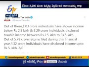 Only 2,200 Professionals Declared Income Above Rs.1 Crore in FY19   CBDT  (Video)
