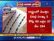 Voters List Released | by State Election Commission  (Video)