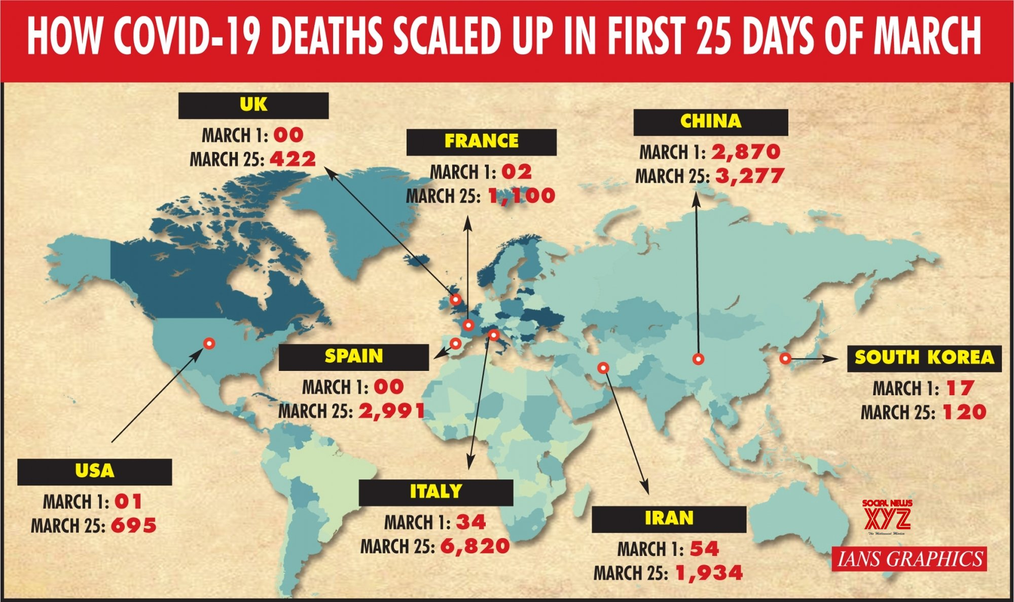 Infographics: How Covid - 19 deaths scaled up in first 25 days of March #Gallery