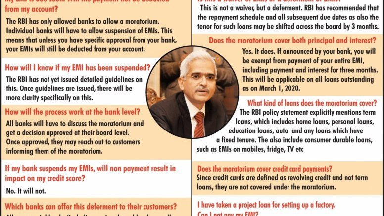 RBI moratorium on term loan EMIs to benefit MSMEs, corporates