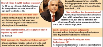 RBI's EMI moratorium: Here are all questions on this decision answered. (IANS Infographics)