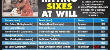 Yuvraj, Gibbs welcome Pollard to six sixes club  . (IANS Infographics)