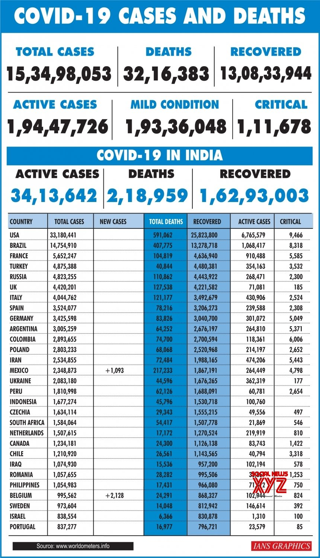 Infographics: coronavirus scare #Gallery