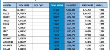 coronavirus scare.(IANS Infographics)