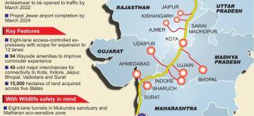 Delhi-Mumbai Flyway.(IANS Infographics)