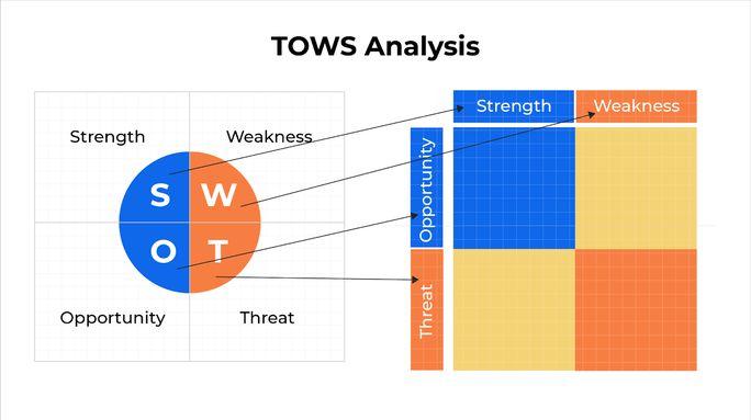 tows-analysis