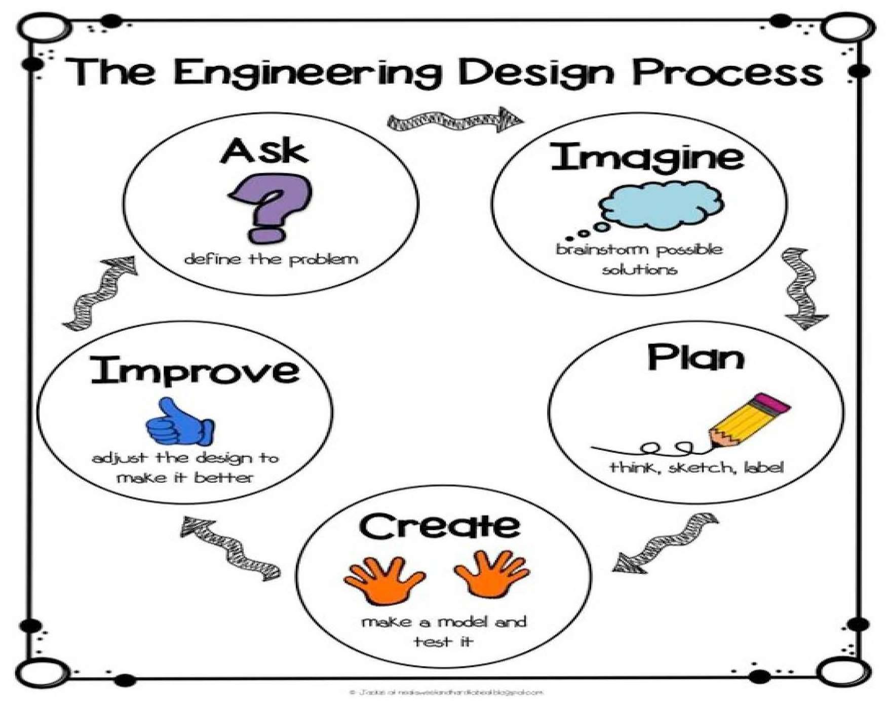 sap r 3 modules diagram human hand skeleton business process integration engine