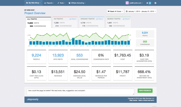 Improvely Dashboard
