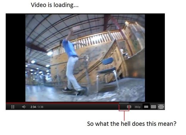 Buffering on youtube