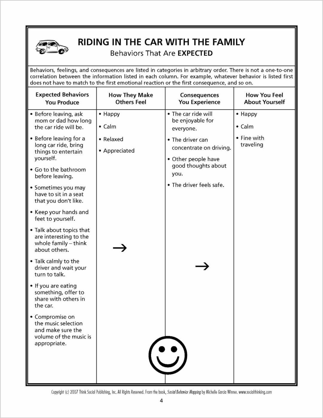 Printable Social Behavior Mapping