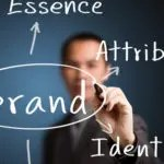 The Six Steps for Registering A Trademark