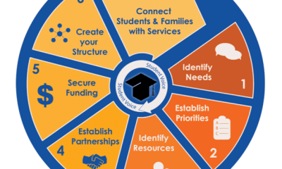 96d6e16127a2 How to Provide the Full-Service Community-Supported Public Schools We Need