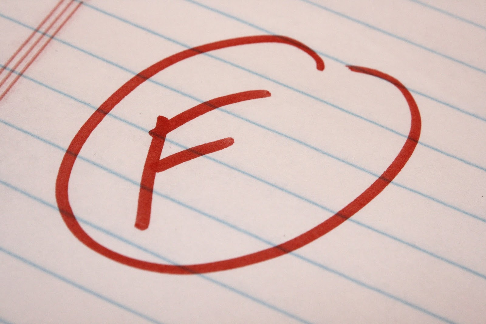 How to Deal with Bad College Grades
