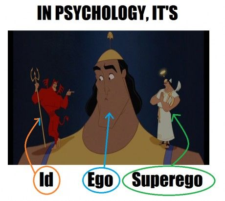 a major in psychology is cool