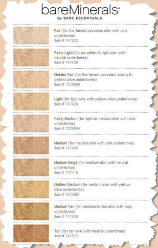 Bare Minerals shade guide