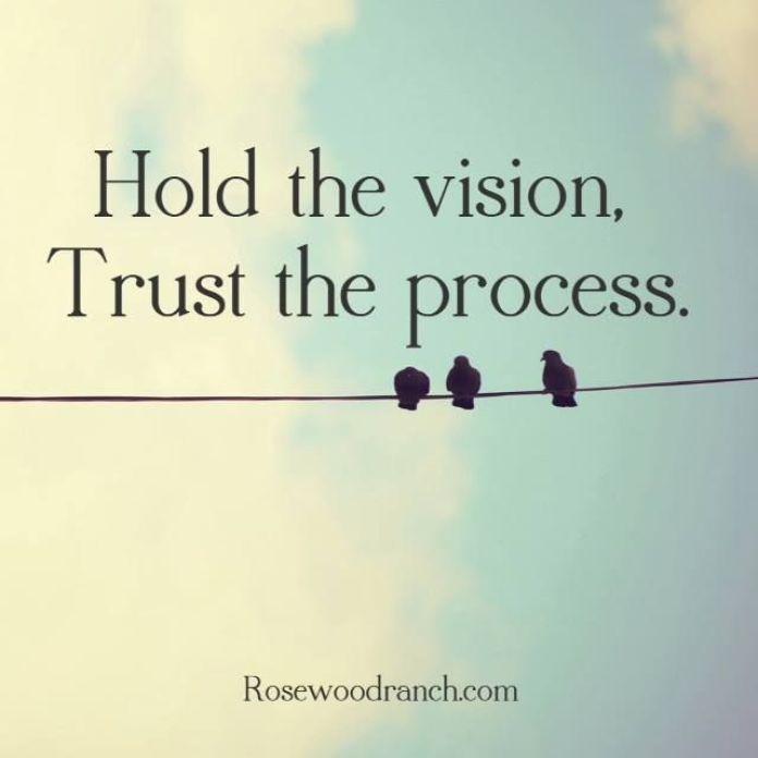 sorority recruitment - trust the process!