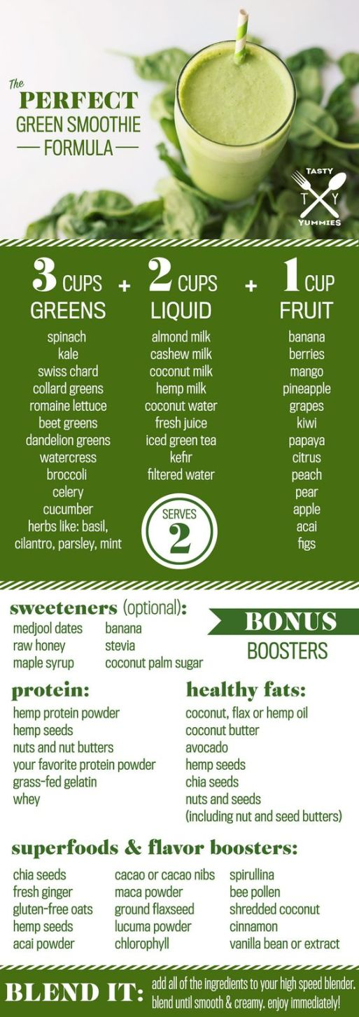 These green smoothie recipes are perfect for post-workout!