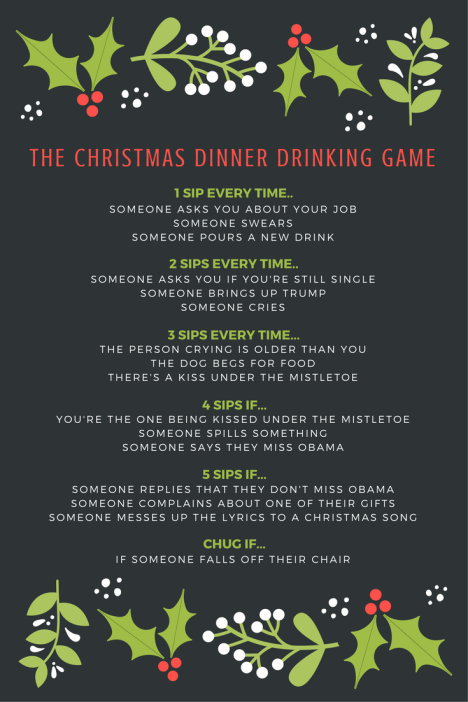 10 Christmas Drinking Games That Will Get You Buzzed - Society19