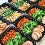 The Ultimate Guide To College Meal Prepping