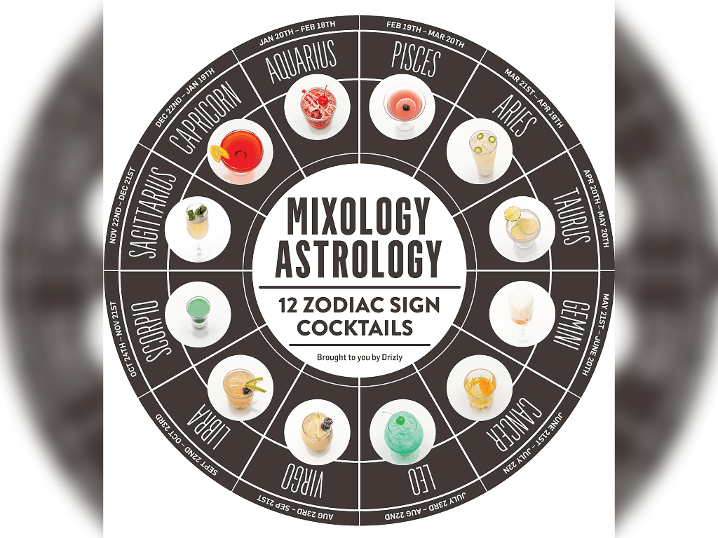Your Virtual Happy Hour Cocktail According To Your Zodiac