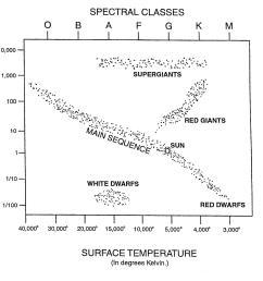 hertzsprung russell h r diagram [ 2379 x 1781 Pixel ]