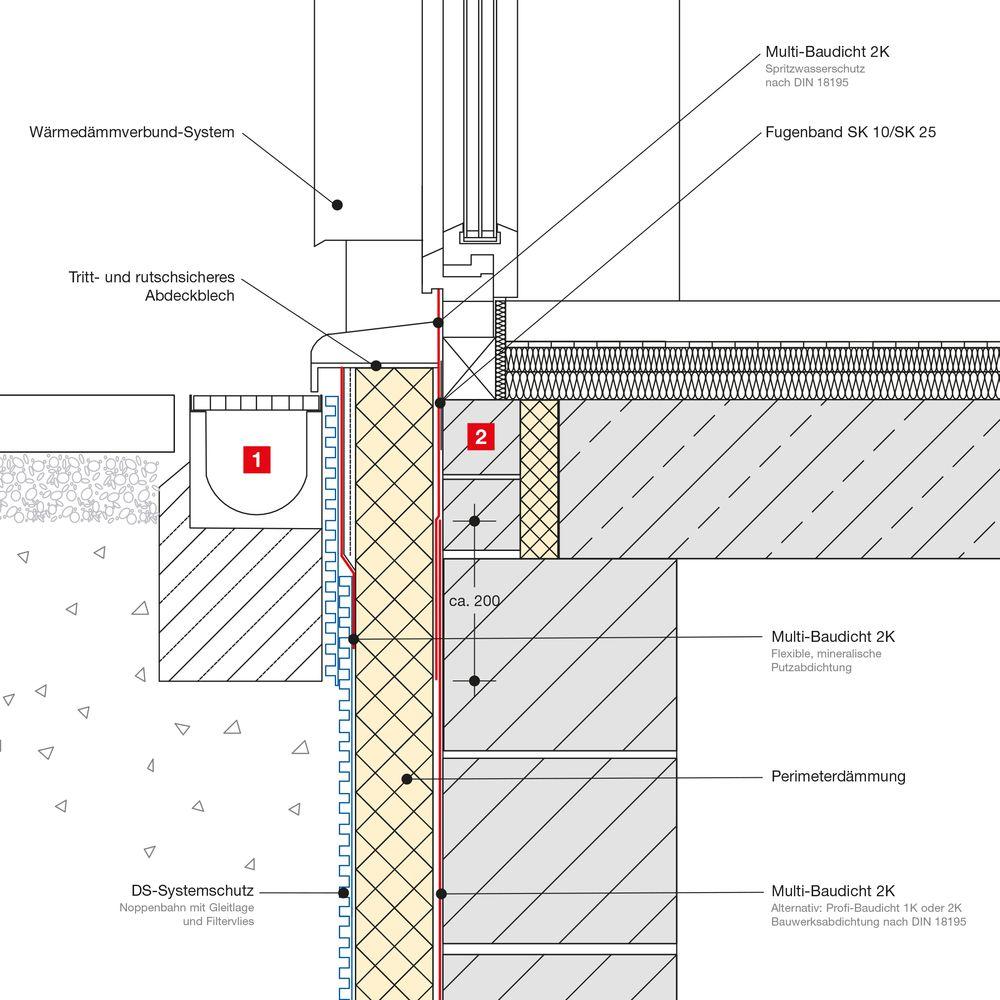 Anschluss An Bodentiefe Tã¼Ren Und Fenster: Remmers Sockelfiebel