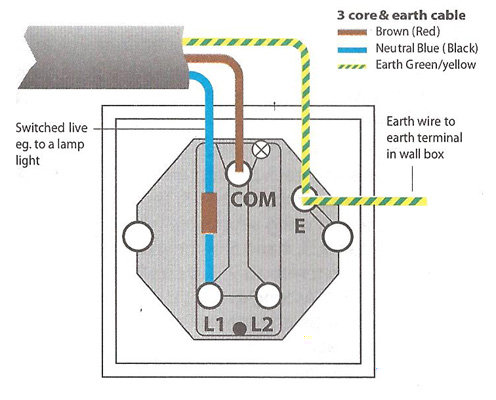 one way switch wiring diagram uk land cruiser electrical light great installation of how to install a 1