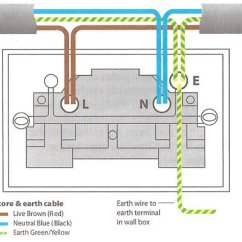 Phone Socket Wiring Diagram Usb Cord Wire How To Install A Plug For Double