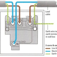 Fuse Switch Wiring Diagram 50cc Pit Bike Fused Wire Great Installation Of How To Install A Spur Rh Socketsandswitches Com 120 Wifi No