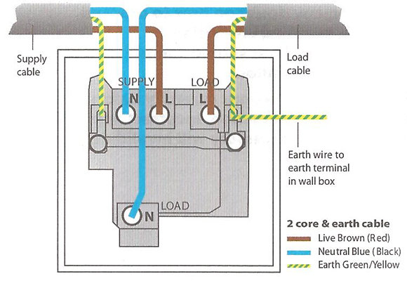 fuse switch wiring diagram guitar 3 pickup diagrams fused wire great installation of how to install a spur rh socketsandswitches com 120 wifi no