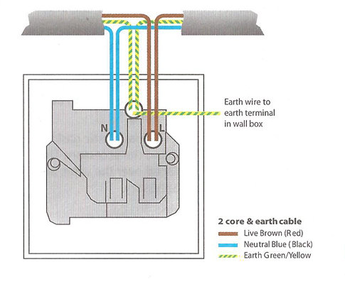 How To Install A Plug Socket