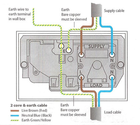 ring main unit wiring diagram 2007 chevy cobalt radio double plug socket free for you how to install a cooker switch basic electrical diagrams modulator circuit