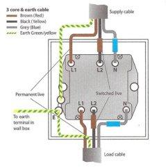 Mk Intermediate Switch Wiring Diagram Mazda B2200 Electrical How To Install A Fan Isolator