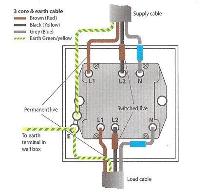 ac isolator wiring diagram ac image wiring diagram 3 pole isolator switch wiring diagram wiring diagram on ac isolator wiring diagram