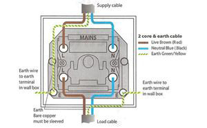 How To Wire A Double Cooker | Wiringswitchus