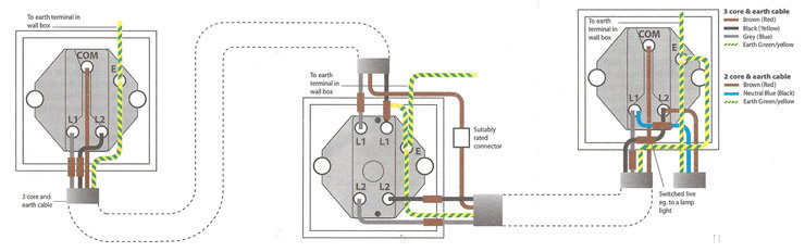 2 way lighting circuit wiring diagram nz winter in space intermediate switch ouo schullieder de how to install an rh socketsandswitches com australia