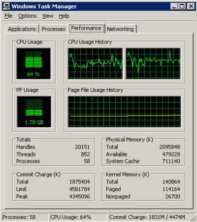 Windows Task Manager Shows That My PC CPU Is Running Hot