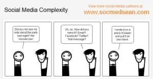 Is Social Media Adding Complexity To Your Communications?Can you avoid it?