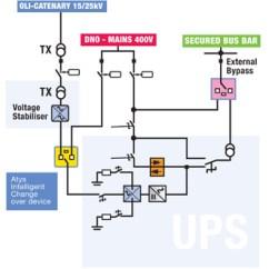 Double Capacitor Single Phase Motor Wiring Diagram Peugeot 306 Download Masterys Ip+ Rail Oli - Ups Three/three   Socomec.com